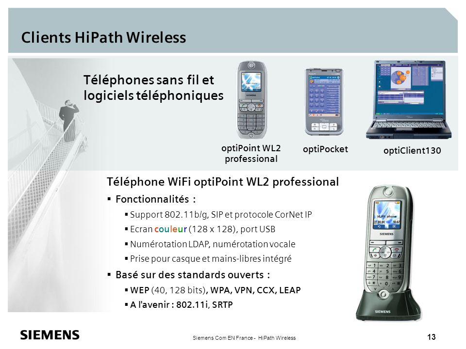 Clients HiPath Wireless