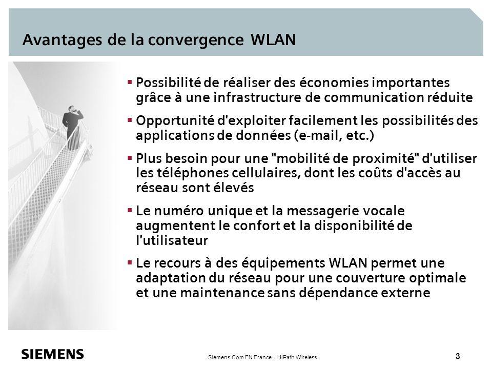 Avantages de la convergence WLAN