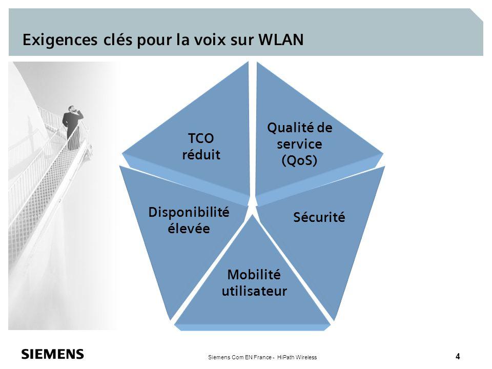 Exigences clés pour la voix sur WLAN