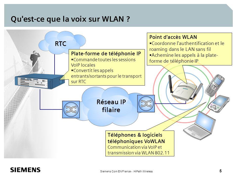 Qu est-ce que la voix sur WLAN