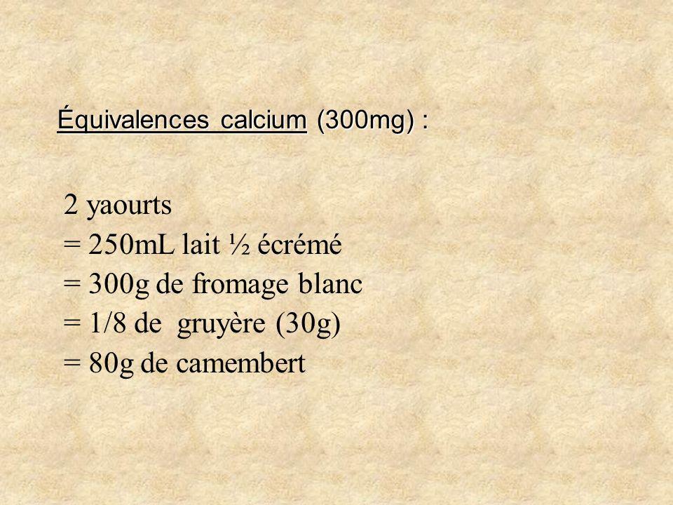 Équivalences calcium (300mg) :