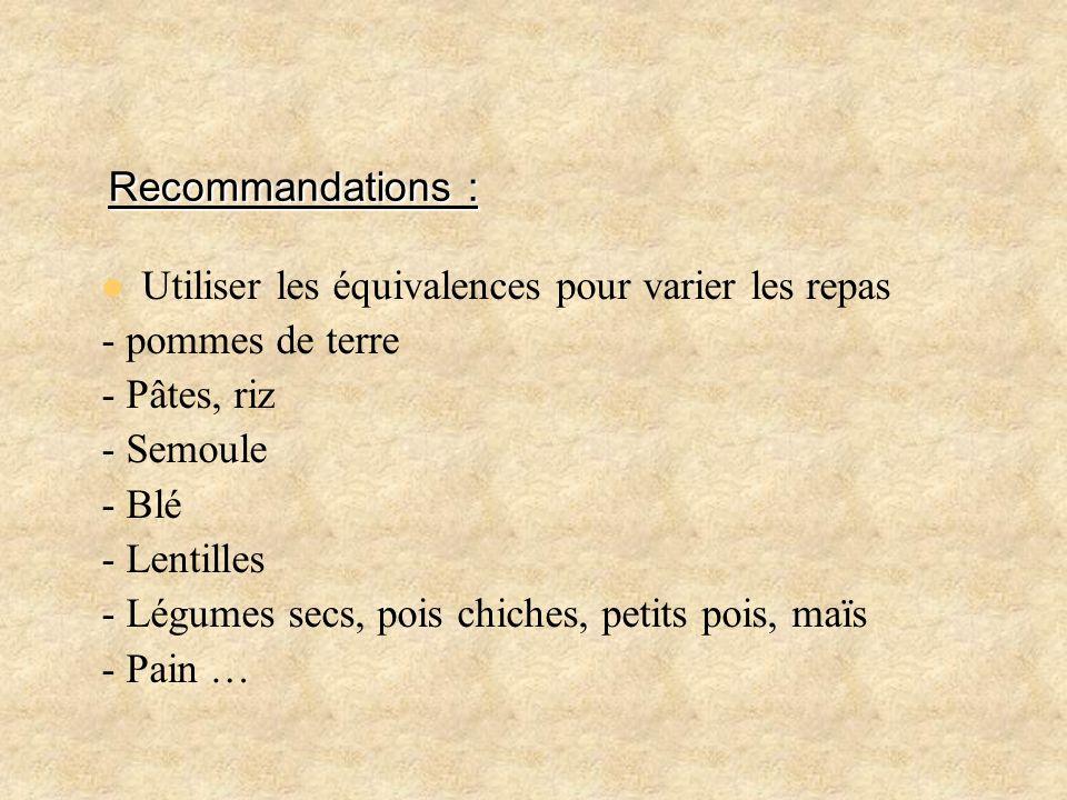 Recommandations : Utiliser les équivalences pour varier les repas