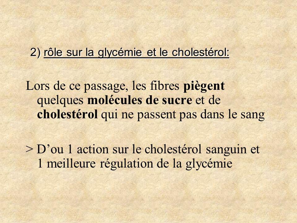 2) rôle sur la glycémie et le cholestérol: