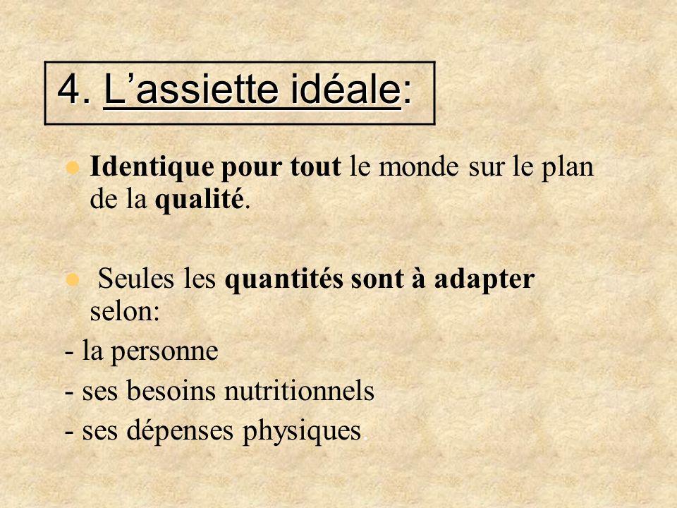 4. L'assiette idéale: Identique pour tout le monde sur le plan de la qualité. Seules les quantités sont à adapter selon: