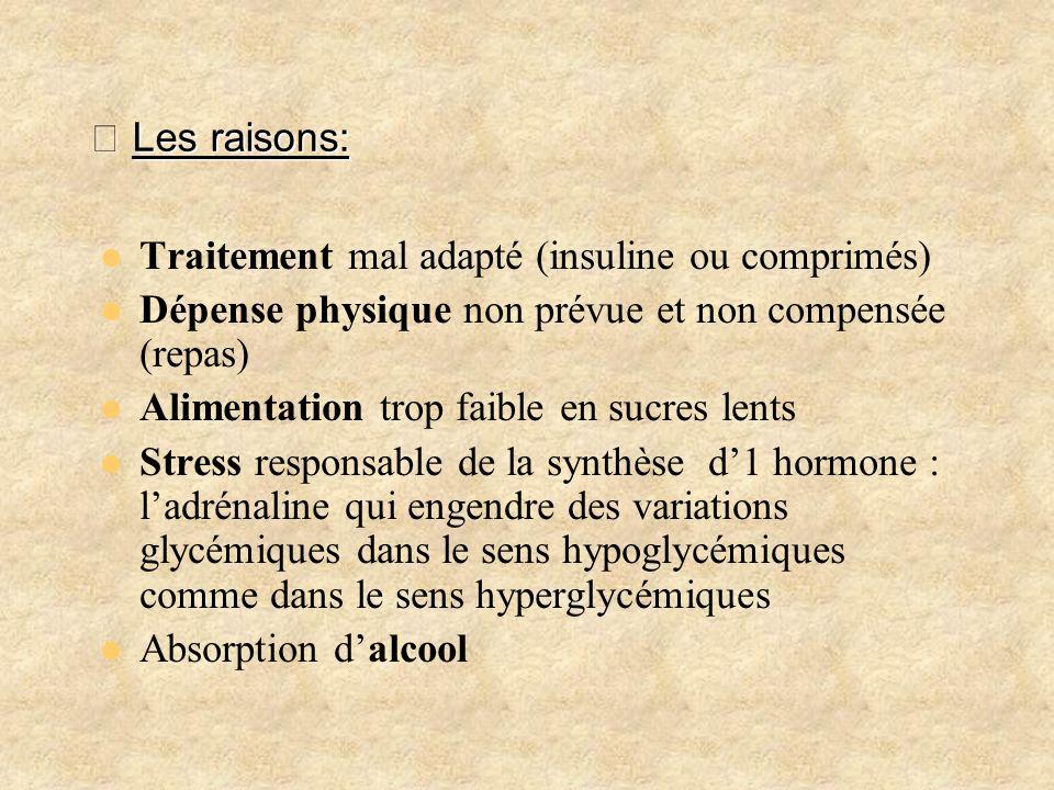 メ Les raisons: Traitement mal adapté (insuline ou comprimés) Dépense physique non prévue et non compensée (repas)