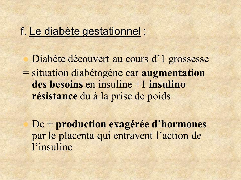 f. Le diabète gestationnel :