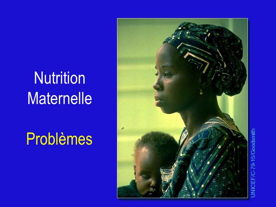 Nutrition Maternelle Problèmes