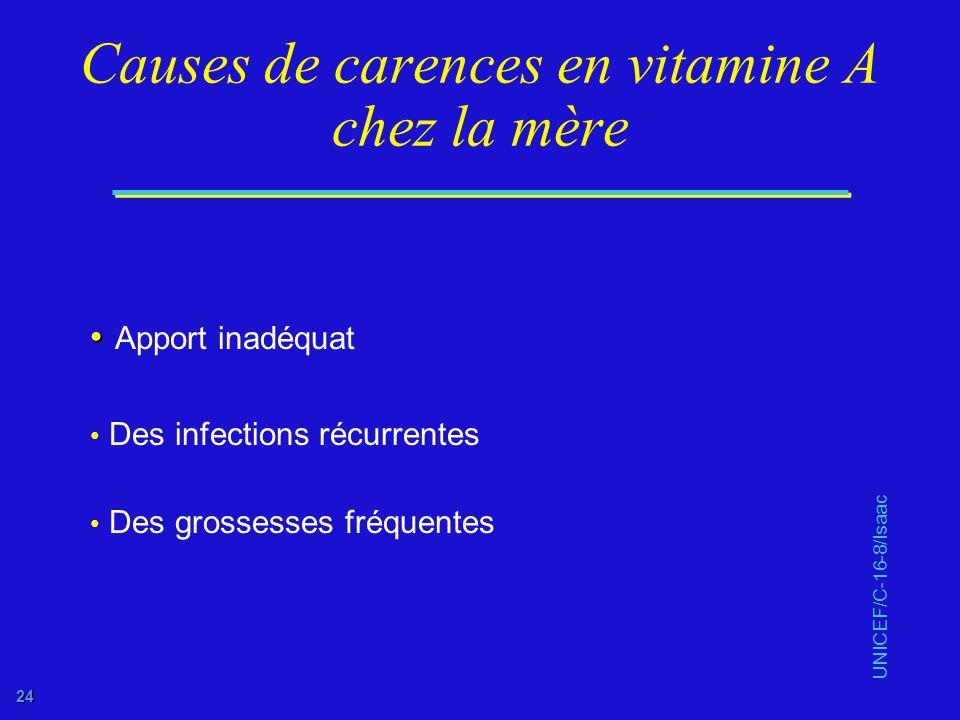 Causes de carences en vitamine A chez la mère