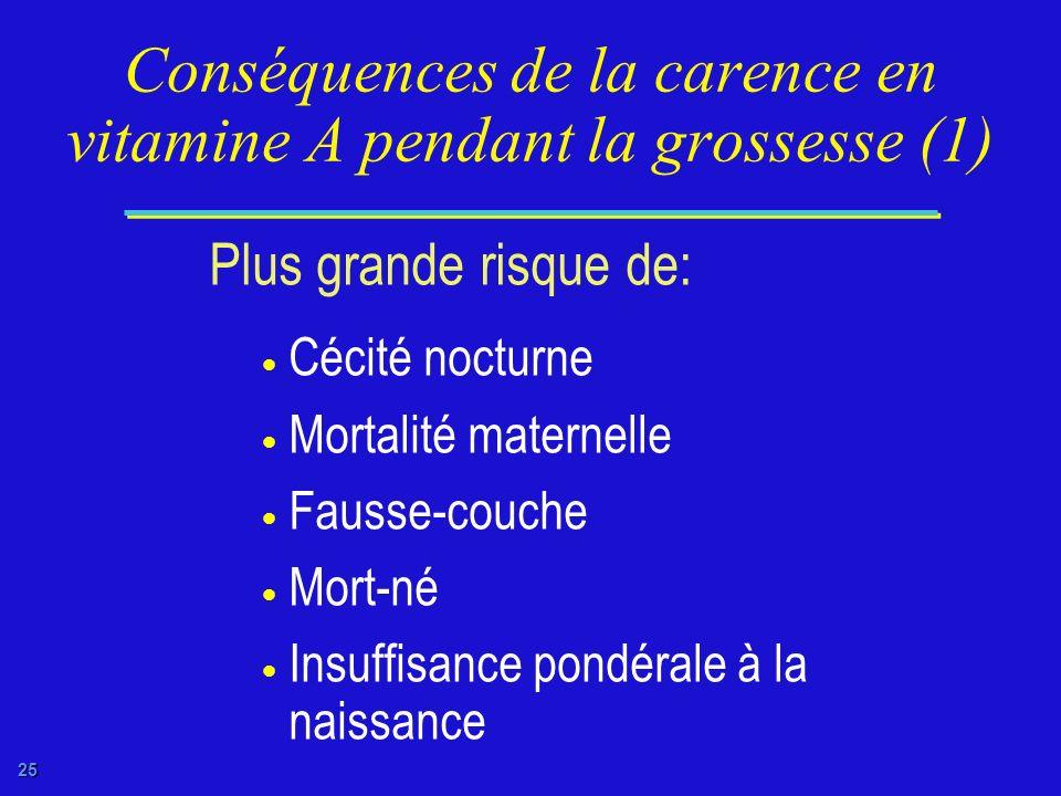 Conséquences de la carence en vitamine A pendant la grossesse (1)