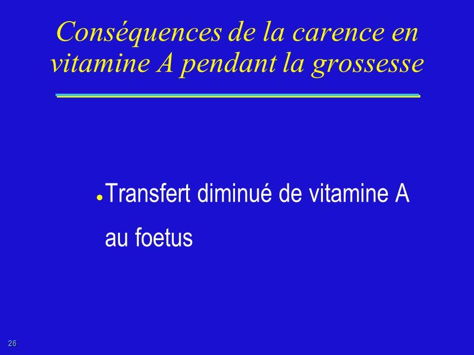 Conséquences de la carence en vitamine A pendant la grossesse