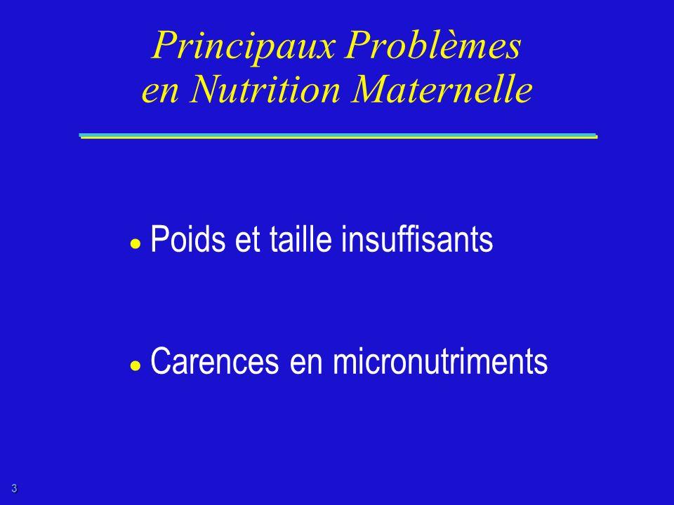 Principaux Problèmes en Nutrition Maternelle