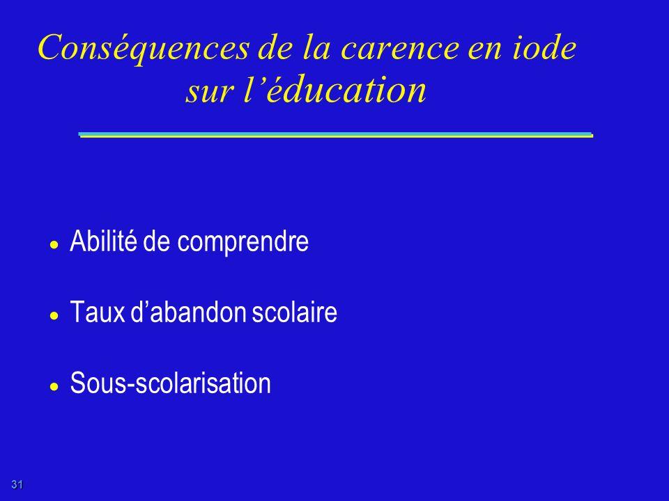 Conséquences de la carence en iode sur l'éducation