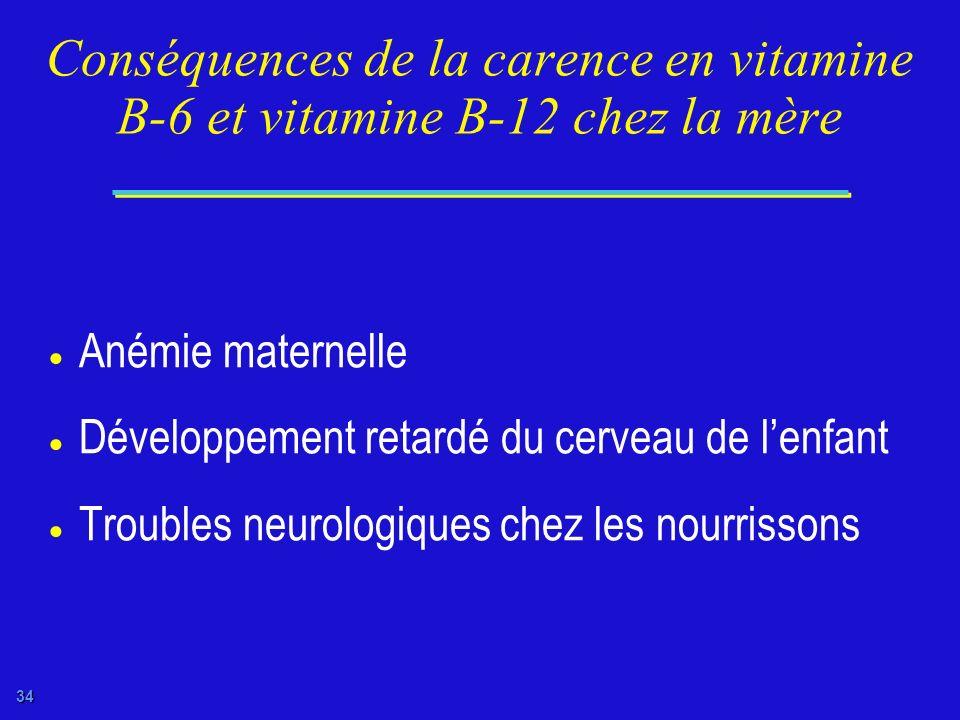 Conséquences de la carence en vitamine B-6 et vitamine B-12 chez la mère