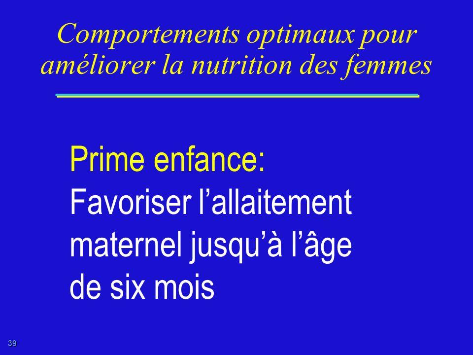Comportements optimaux pour améliorer la nutrition des femmes