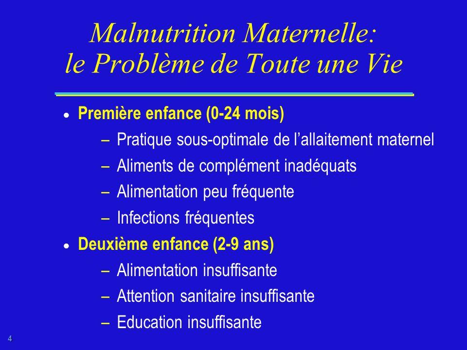 Malnutrition Maternelle: le Problème de Toute une Vie