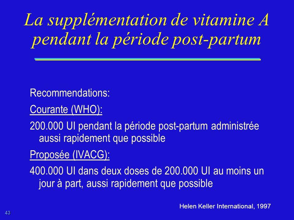 La supplémentation de vitamine A pendant la période post-partum