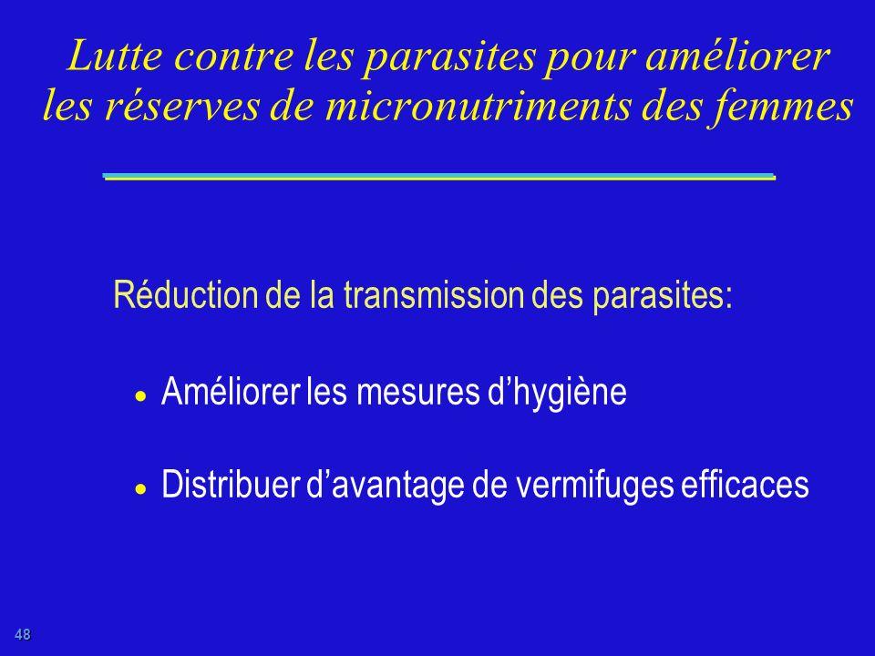 Lutte contre les parasites pour améliorer les réserves de micronutriments des femmes