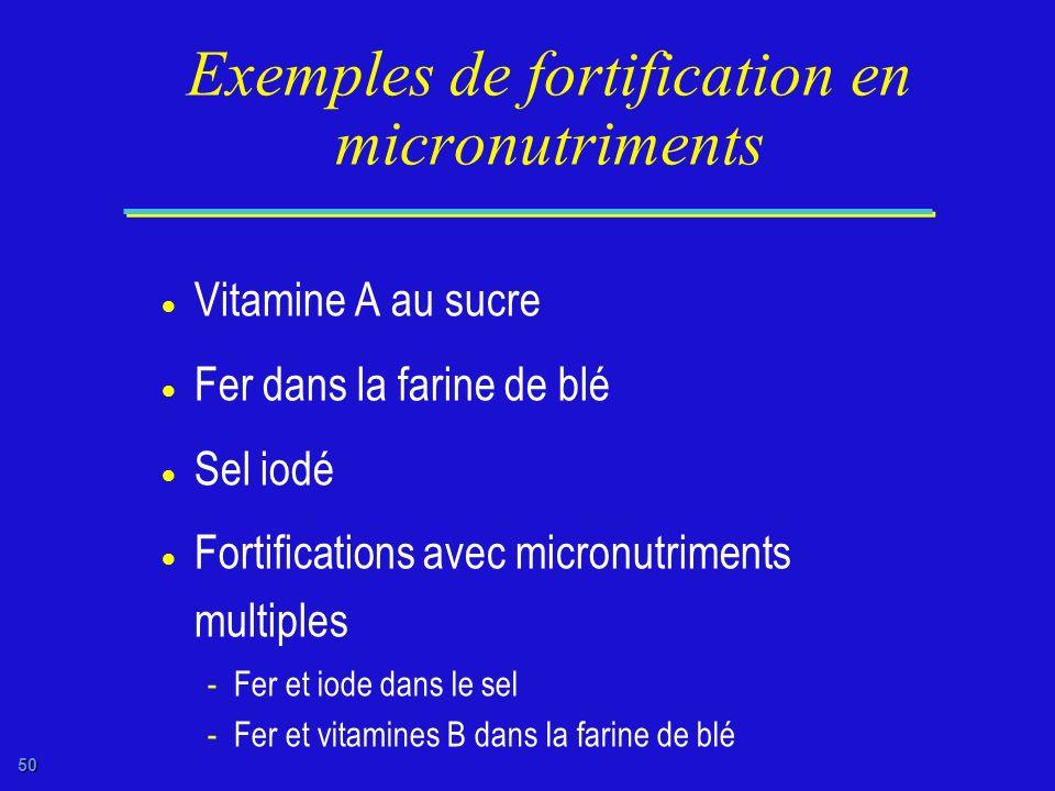 Exemples de fortification en micronutriments