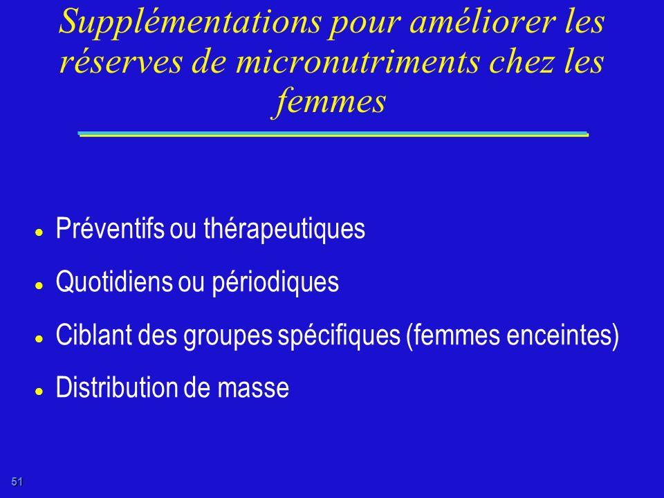 Supplémentations pour améliorer les réserves de micronutriments chez les femmes