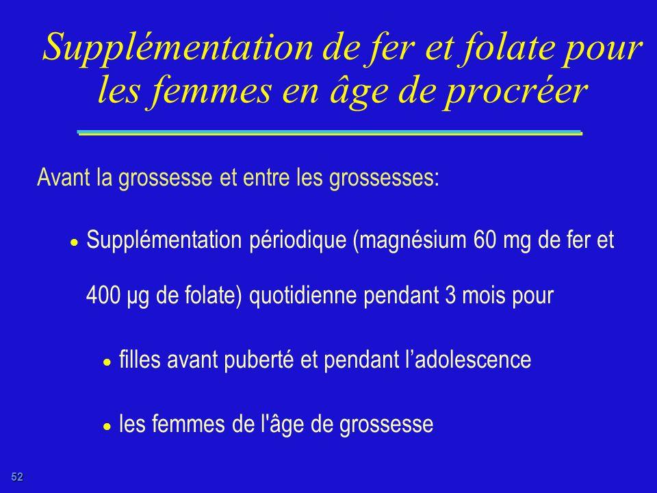 Supplémentation de fer et folate pour les femmes en âge de procréer