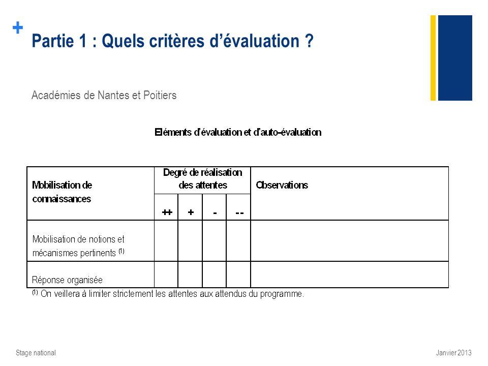 Partie 1 : Quels critères d'évaluation