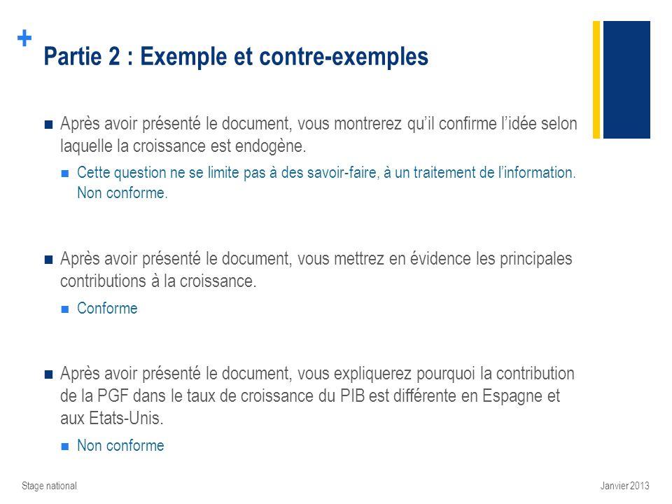Partie 2 : Exemple et contre-exemples