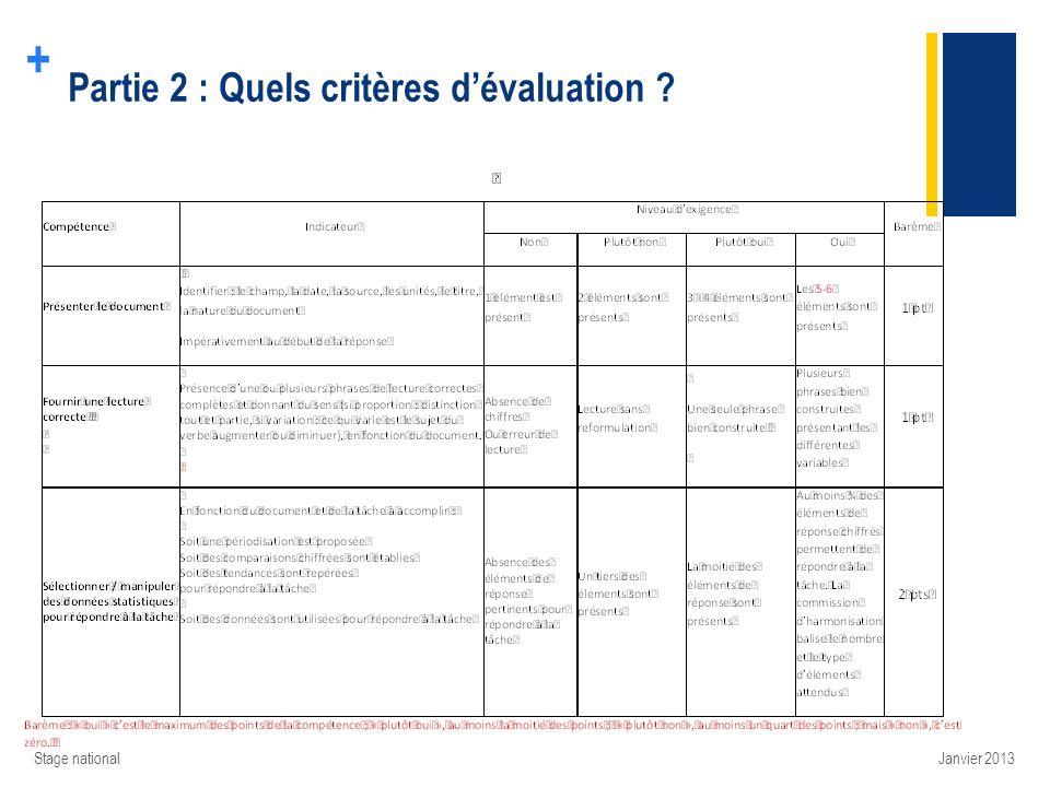 Partie 2 : Quels critères d'évaluation