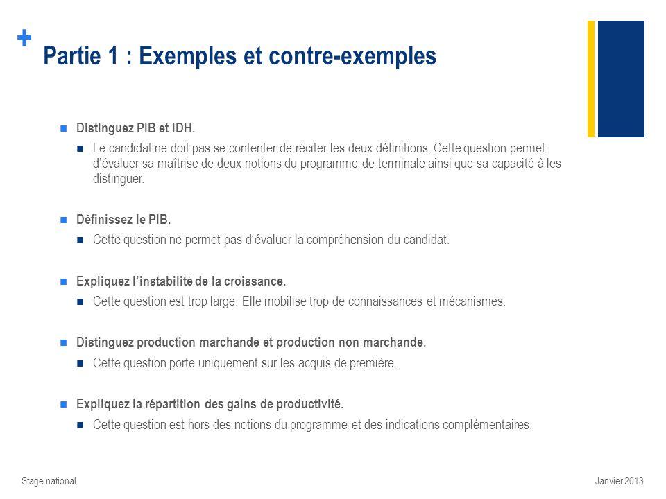 Partie 1 : Exemples et contre-exemples