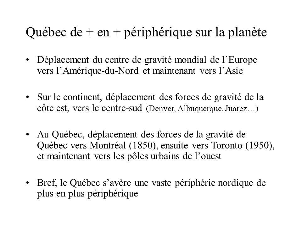 Québec de + en + périphérique sur la planète