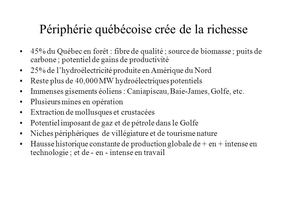 Périphérie québécoise crée de la richesse