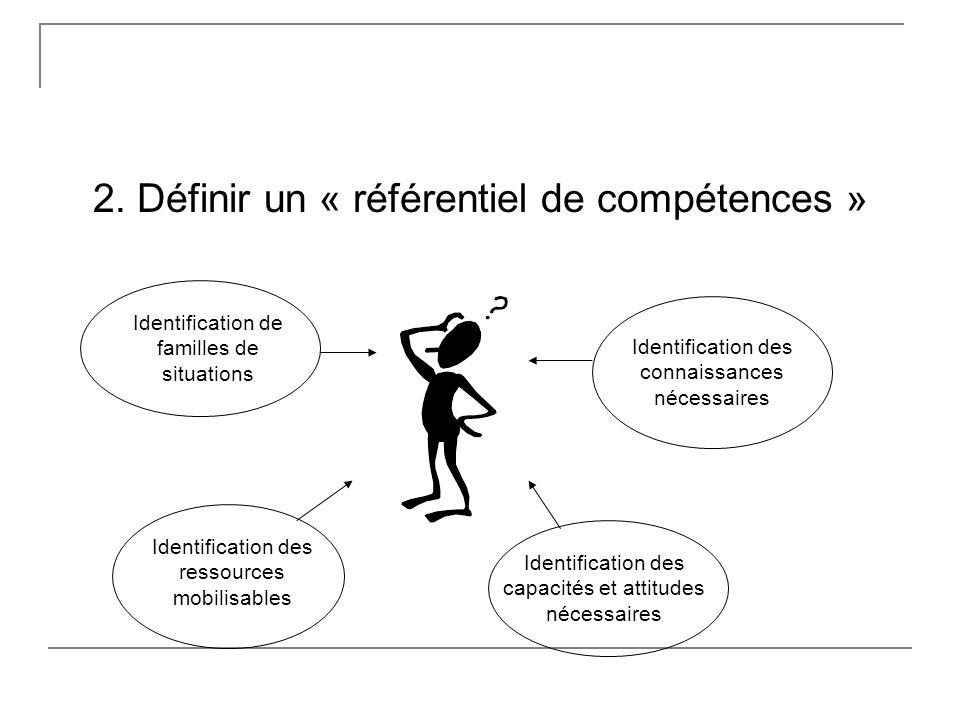 2. Définir un « référentiel de compétences »