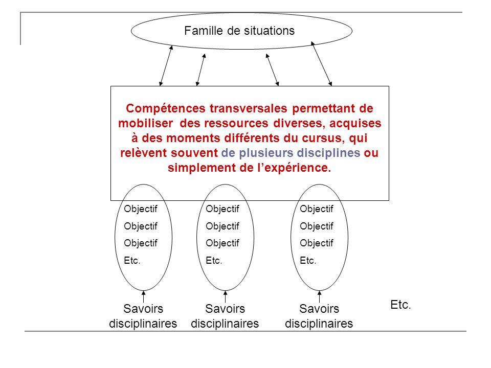 Savoirs disciplinaires Savoirs disciplinaires Savoirs disciplinaires