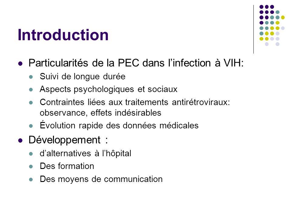 Introduction Particularités de la PEC dans l'infection à VIH: