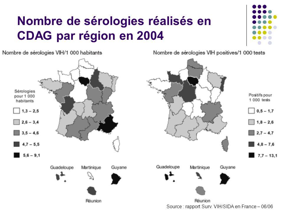 Nombre de sérologies réalisés en CDAG par région en 2004