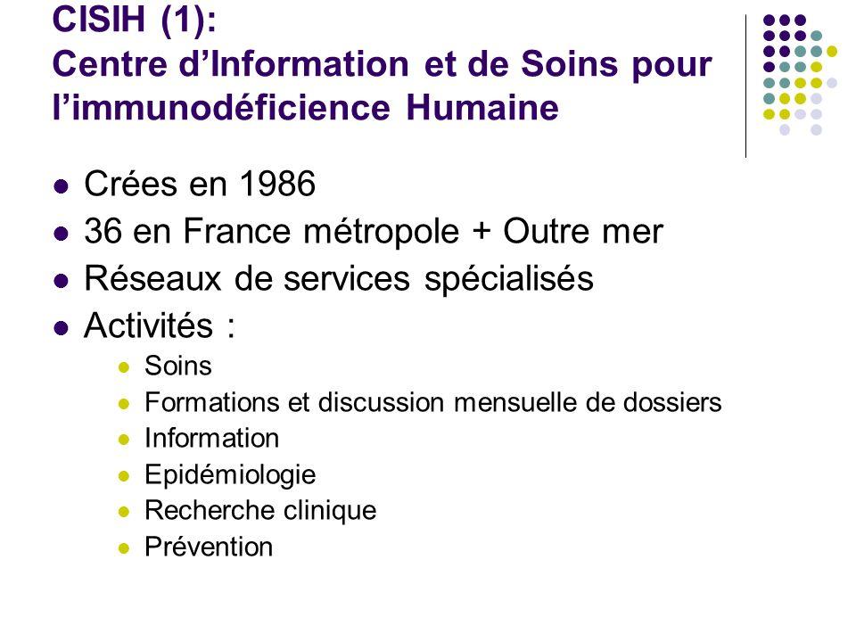 CISIH (1): Centre d'Information et de Soins pour l'immunodéficience Humaine