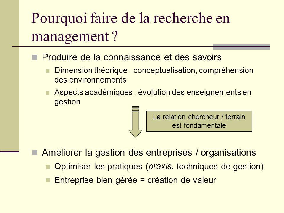 Pourquoi faire de la recherche en management