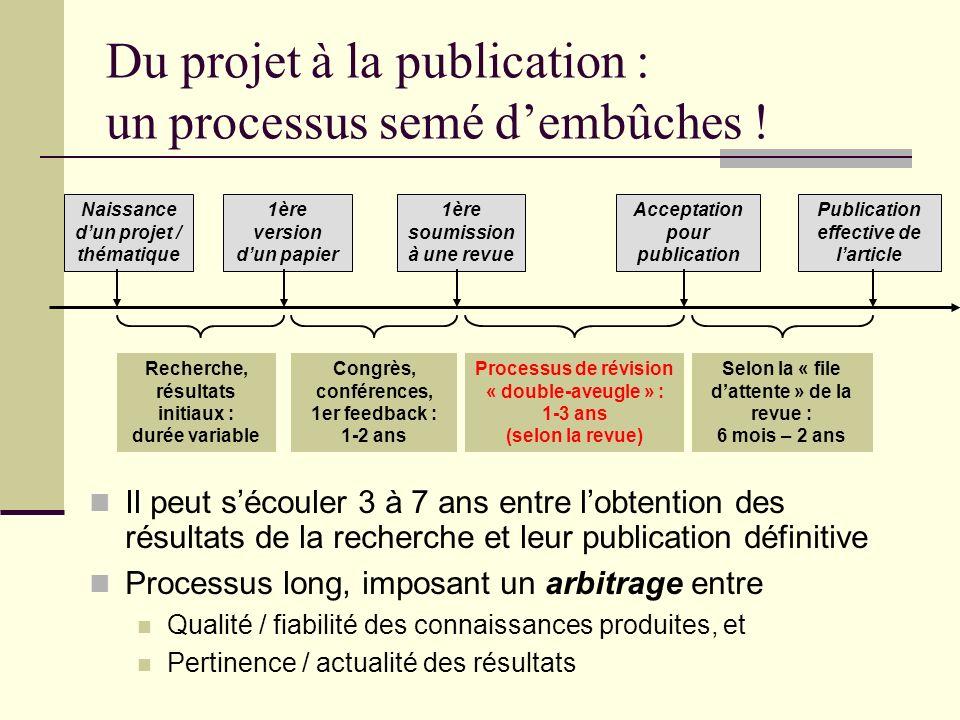Du projet à la publication : un processus semé d'embûches !