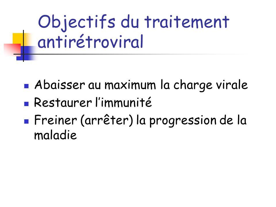 Objectifs du traitement antirétroviral