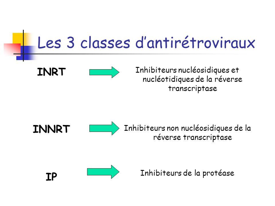 Les 3 classes d'antirétroviraux
