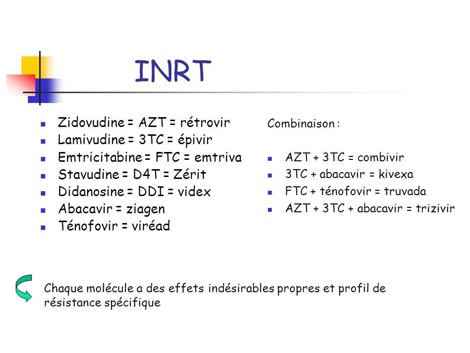 INRT Zidovudine = AZT = rétrovir Lamivudine = 3TC = épivir
