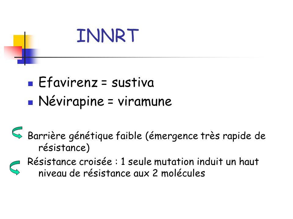 INNRT Efavirenz = sustiva Névirapine = viramune