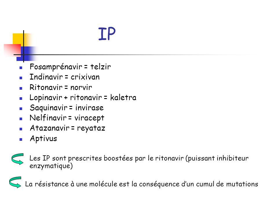 IP Fosamprénavir = telzir Indinavir = crixivan Ritonavir = norvir