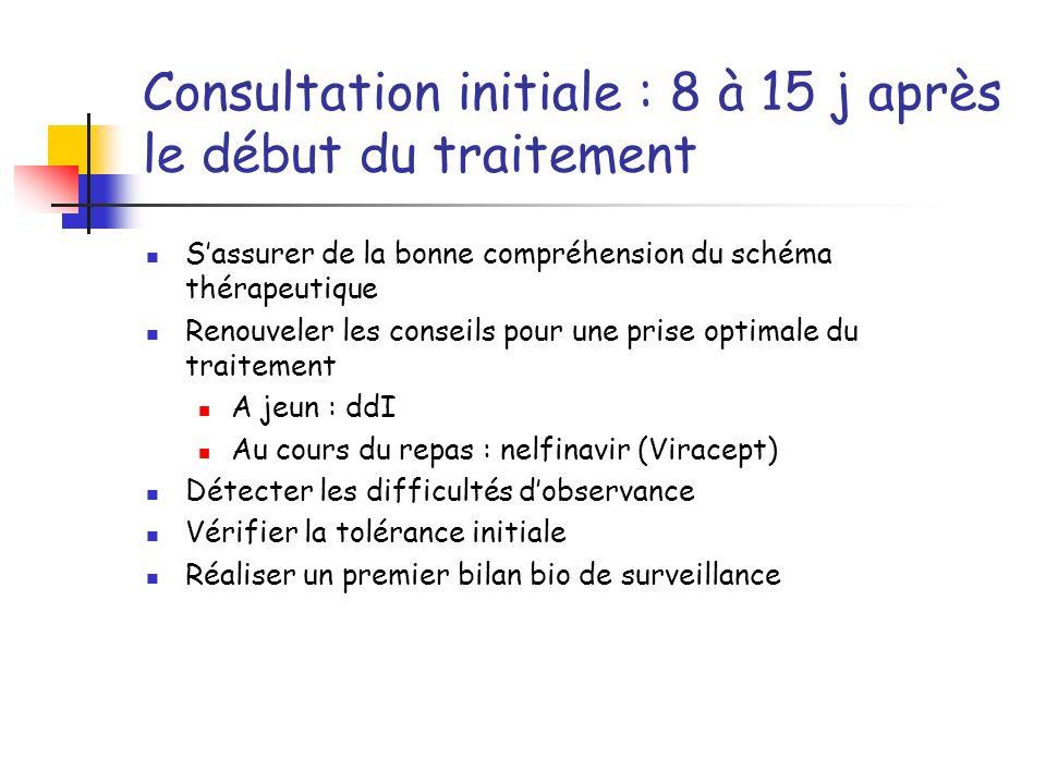 Consultation initiale : 8 à 15 j après le début du traitement
