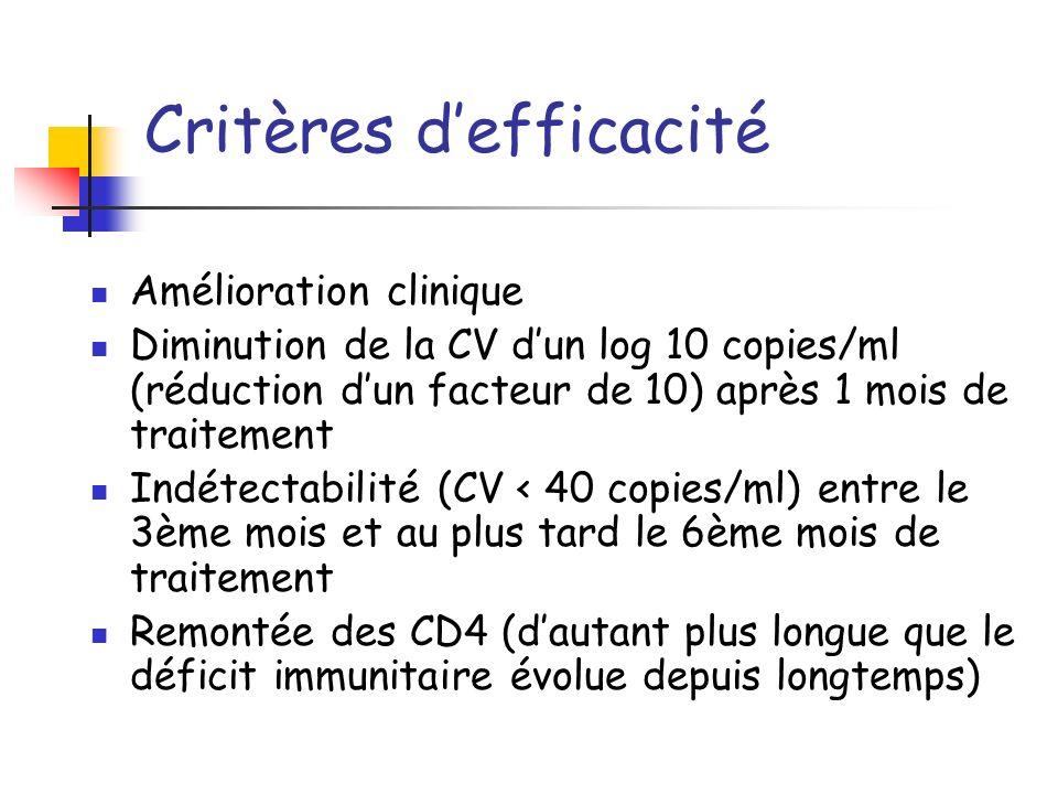 Critères d'efficacité