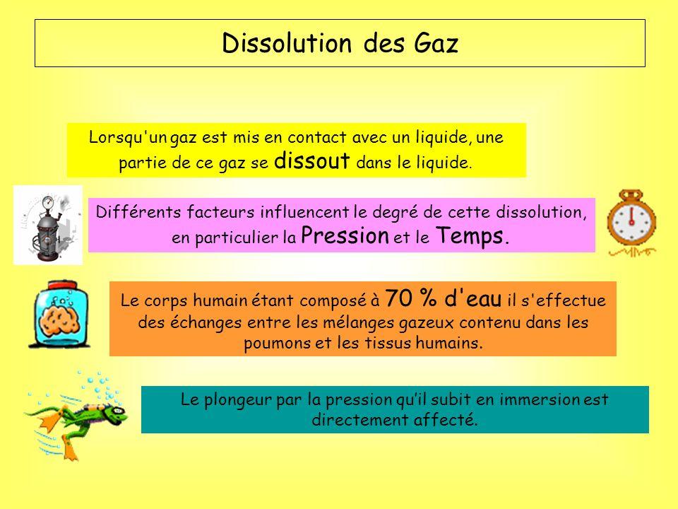 Dissolution des Gaz Lorsqu un gaz est mis en contact avec un liquide, une partie de ce gaz se dissout dans le liquide.