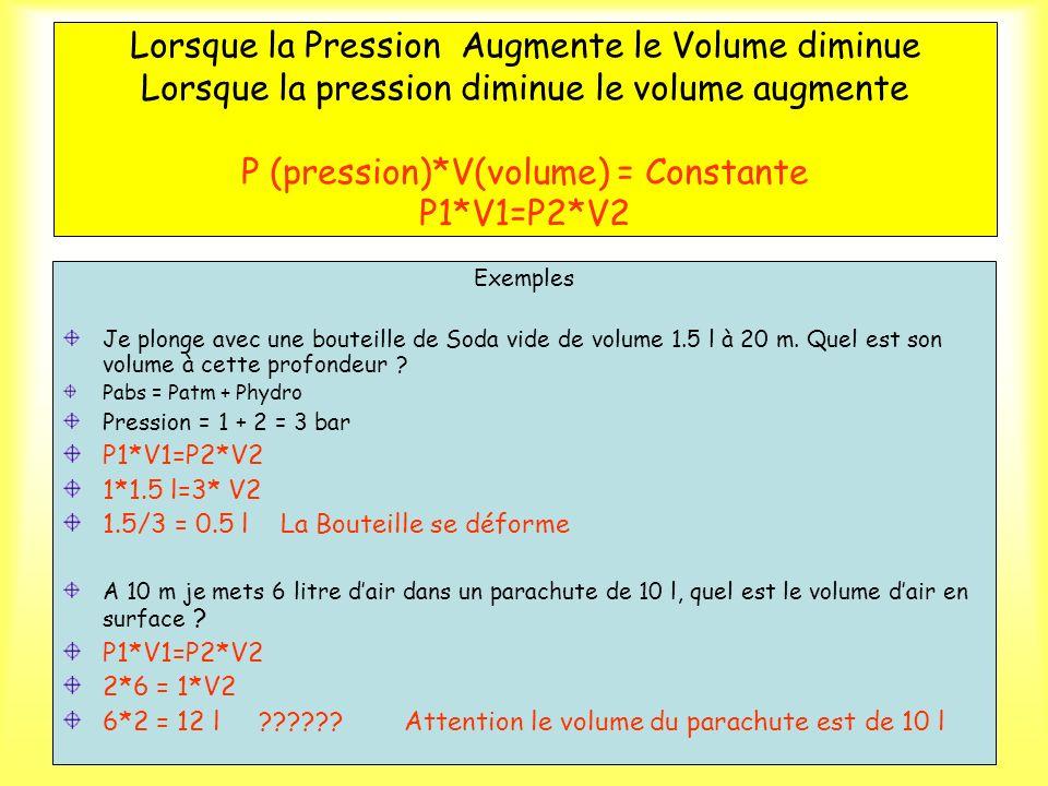Lorsque la Pression Augmente le Volume diminue Lorsque la pression diminue le volume augmente P (pression)*V(volume) = Constante P1*V1=P2*V2