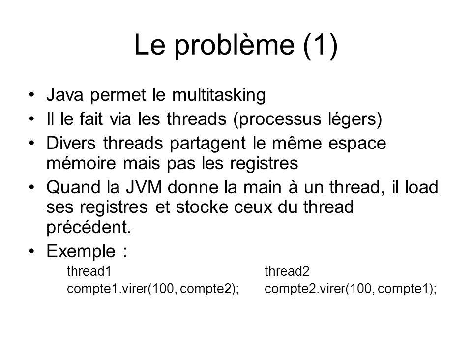 Le problème (1) Java permet le multitasking