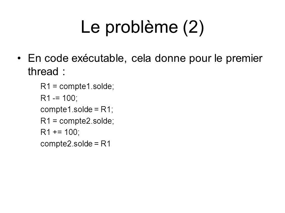 Le problème (2) En code exécutable, cela donne pour le premier thread : R1 = compte1.solde; R1 -= 100;