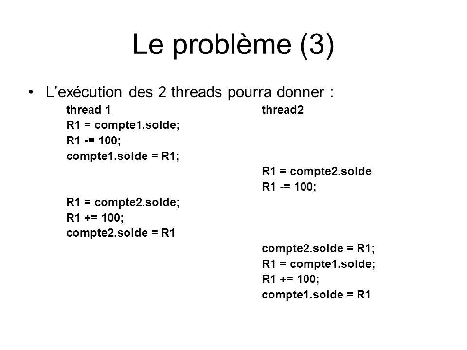 Le problème (3) L'exécution des 2 threads pourra donner :