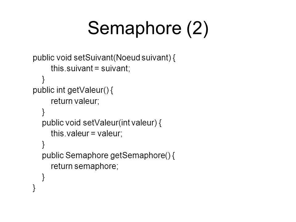 Semaphore (2) public void setSuivant(Noeud suivant) {